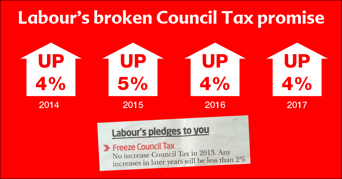 key_counciltax.png