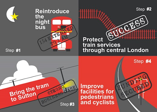 transport_campaign.jpg
