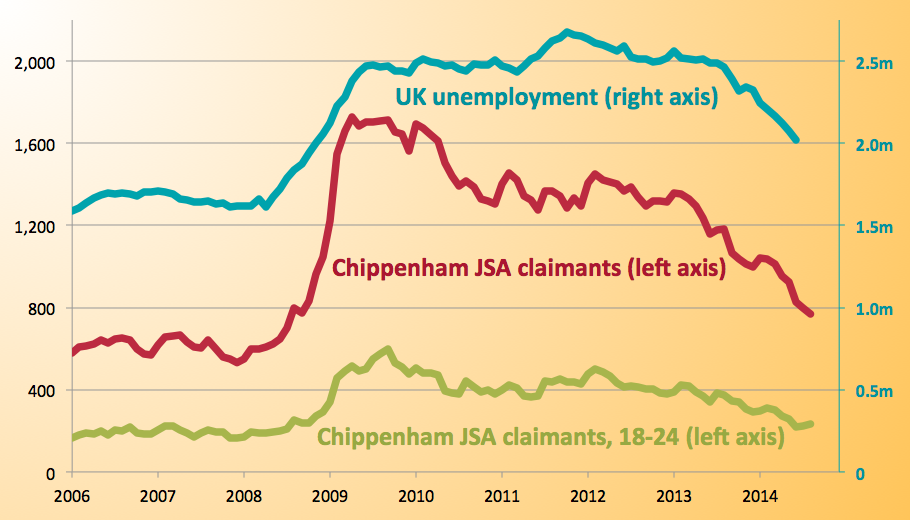 key_unemployment_sep14.png