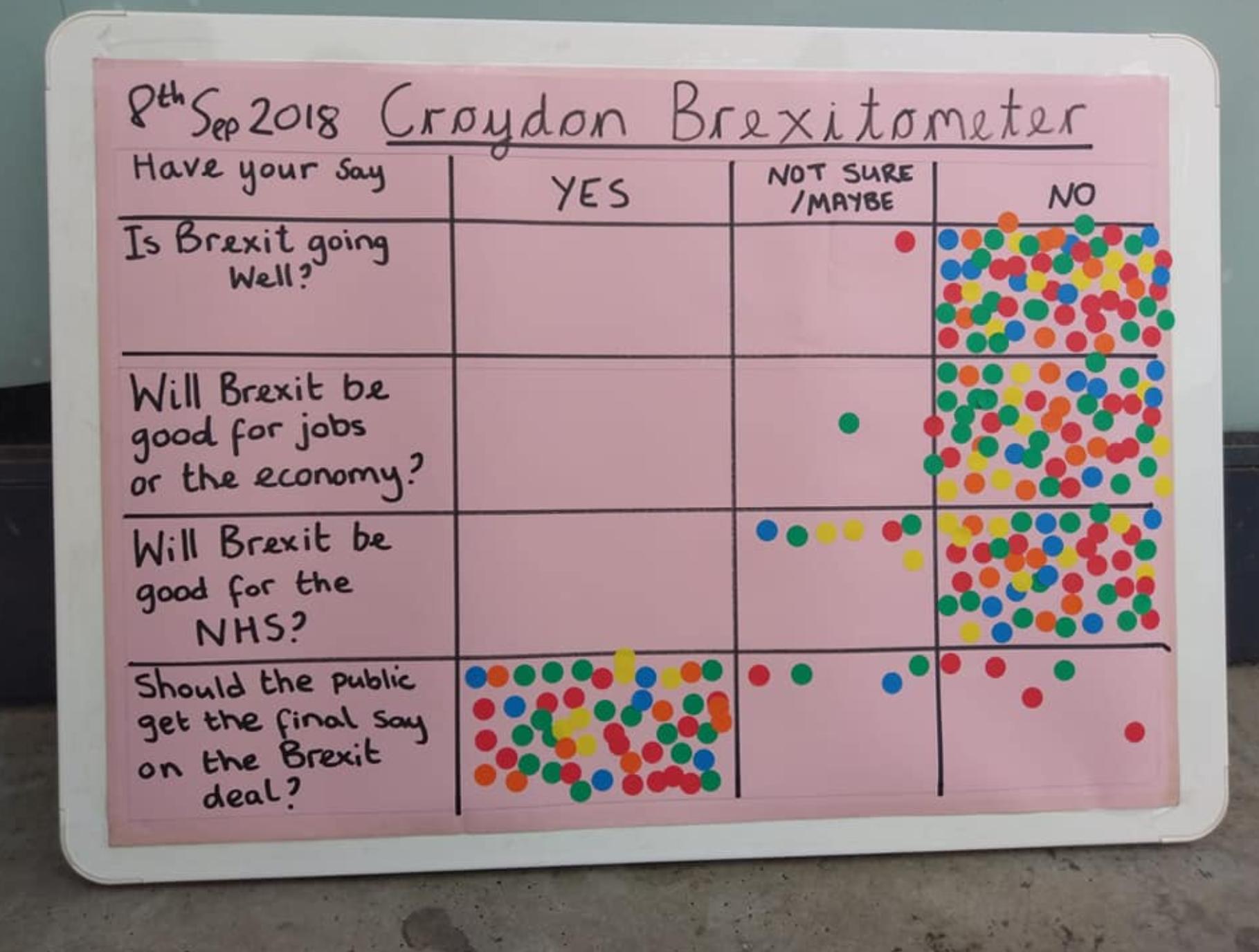 Croydon Brexitometer
