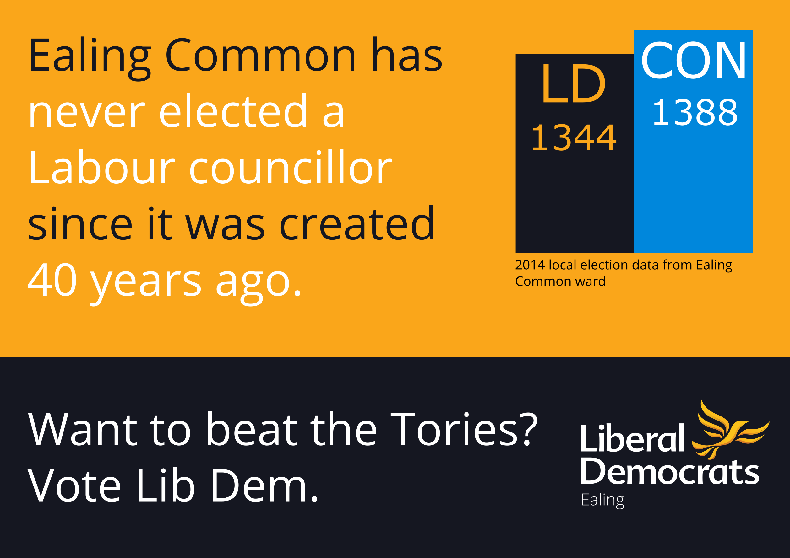 There's only 44 votes between the Tories and the Lib Dems.