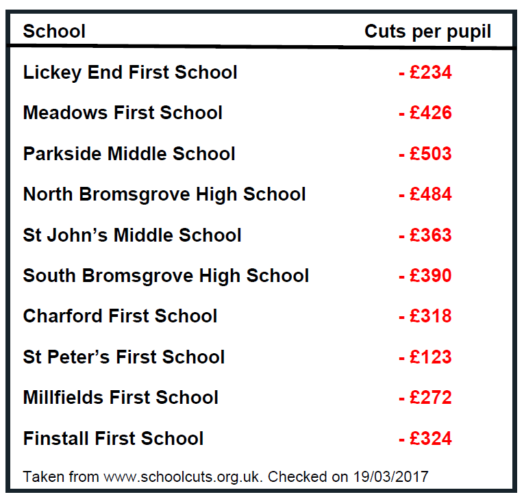 bromsgrove_school_cuts.png