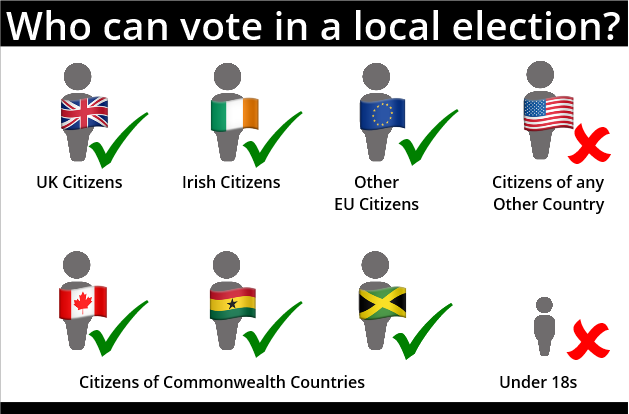 who_can_vote_local.PNG