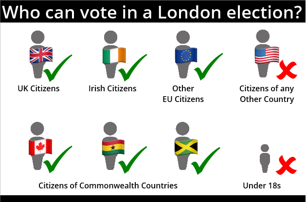 who_can_vote_london.PNG