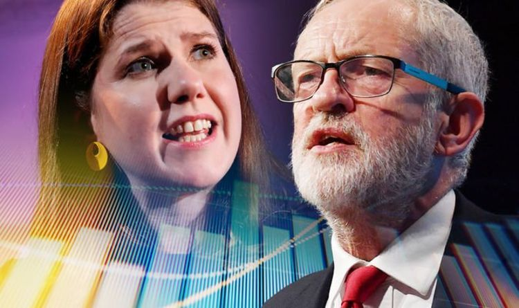 Swinson v Corbyn Choice