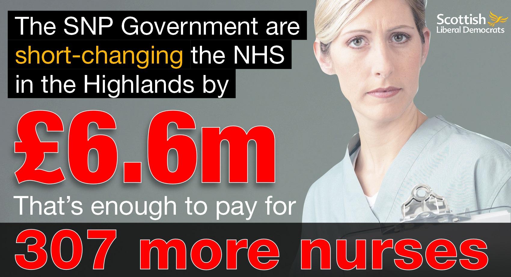 Fund NHS Highland