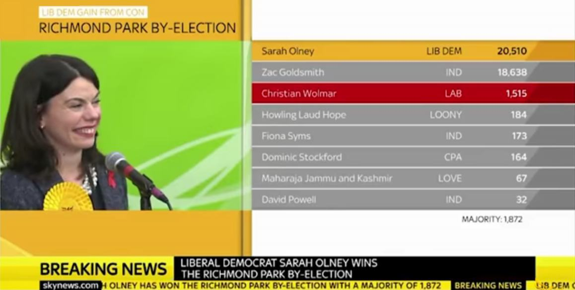 key_sky_news_sarah_olney_win.jpg