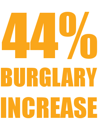 kingston 44 percent burglary increase burglaries crime police numbers petition