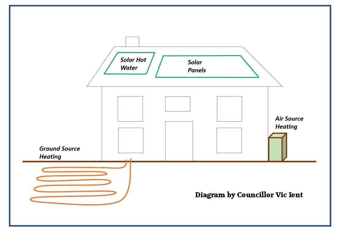 Renewable_Energy_Homes_3.jpg