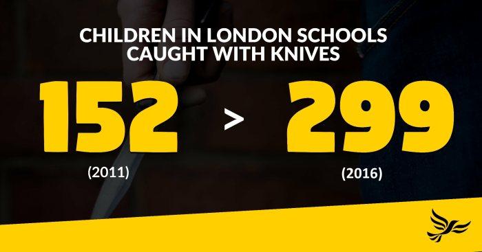 Lib Dems uncover startling youth knife crime statistics