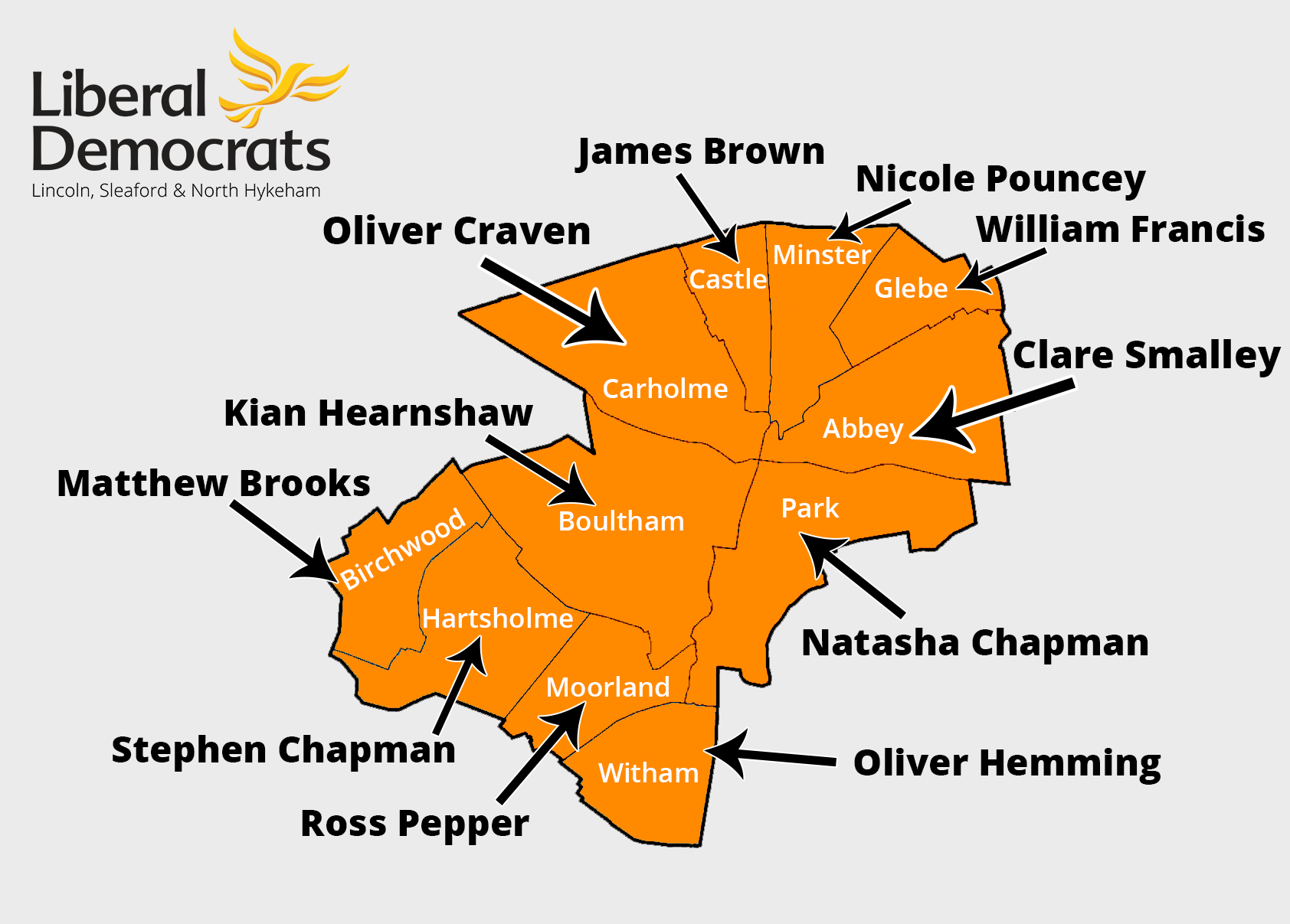 Lib Dem 2019 Candidates announced for Lincoln and North Kesteven