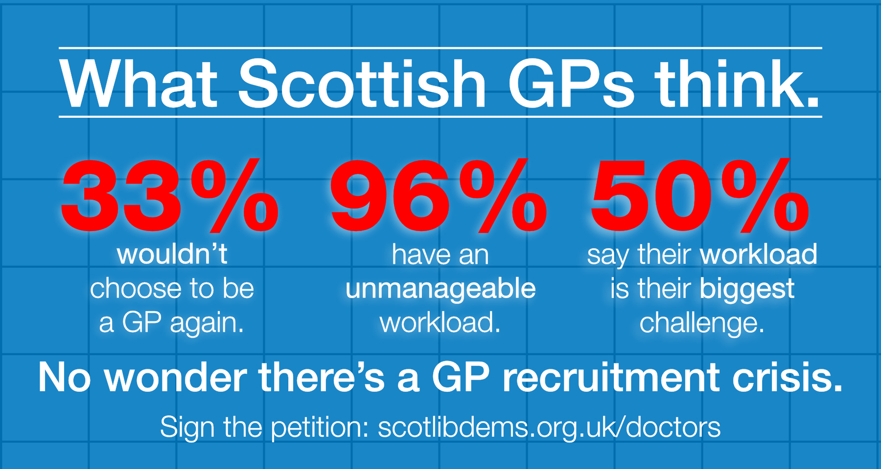 More GPs for the North East