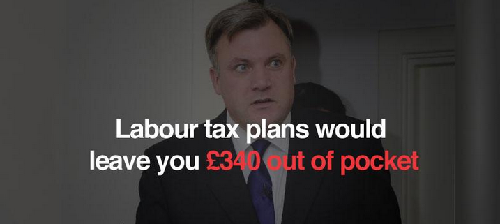 Labour tax plans leave people £340 worse off
