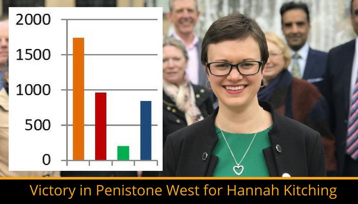 Breakthrough for the Lib Dems in Barnsley