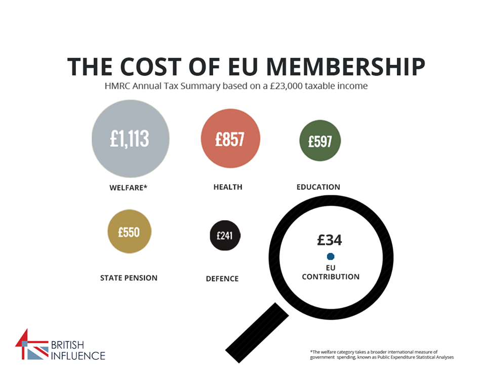 cost_of_membership_infographic.png