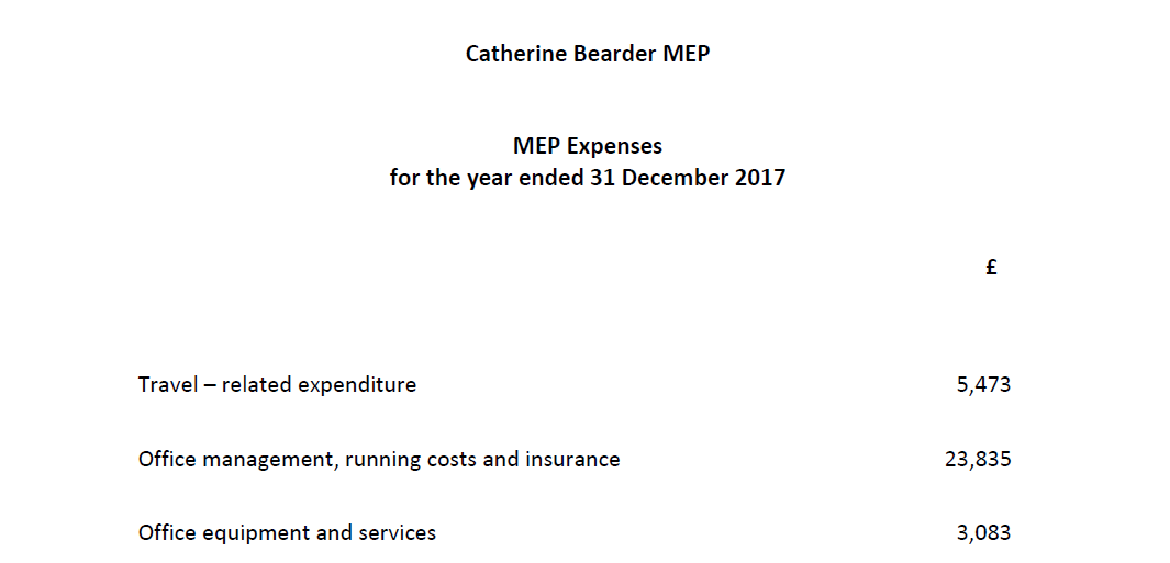 Expenses_2017_5.png