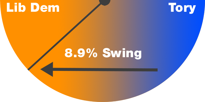 Olton-Swing-2016.png