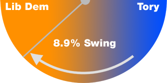 Olton-Swing-2016-333px.png