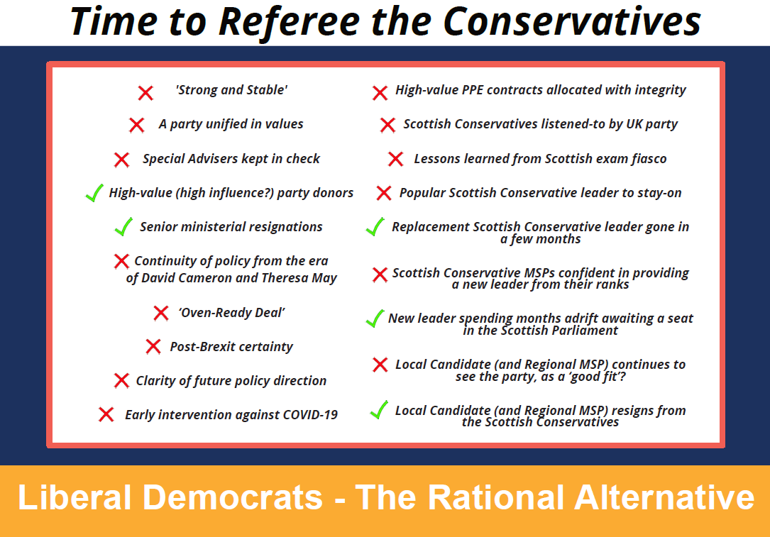 Time to Referee the Conservatives