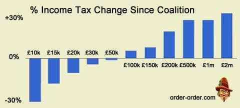 income-tax-22