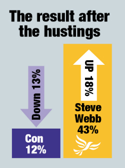 hustings_chart.jpg