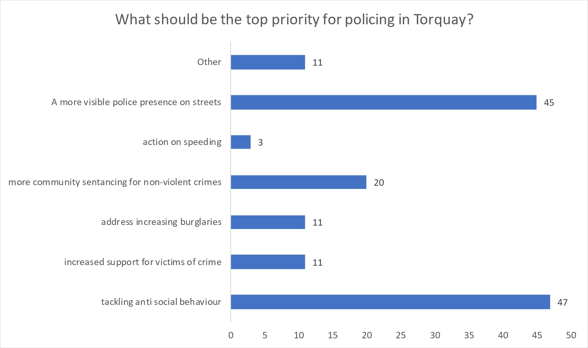 crime_survey_bar_chart.jpg
