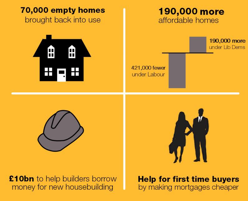 Lib_Dem_Housing_Achievements.jpg