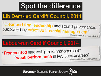 Cardiff Labour/Lib Dem comparison