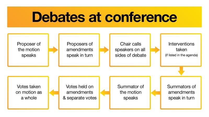 debates_at_conference.jpg