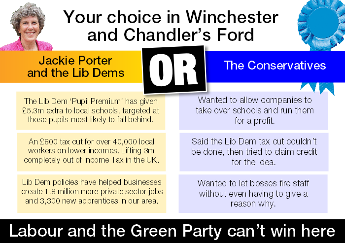 The choice in Winchester and Chandler's Ford is between Jackie Porter and the Lib Dems and the right-wing Conservative.