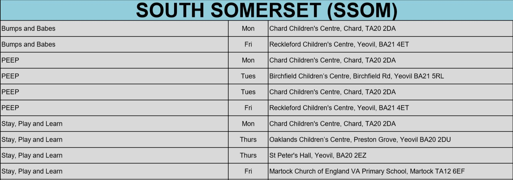 List of South Somerset GetSet cuts