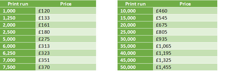 A3_litho_pricing.png