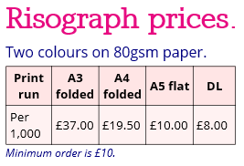 Riso_prices.png