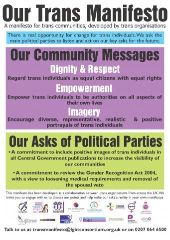 Trans Manifesto