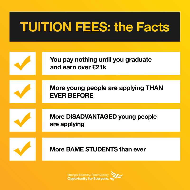 Tuition Fees: The Facts
