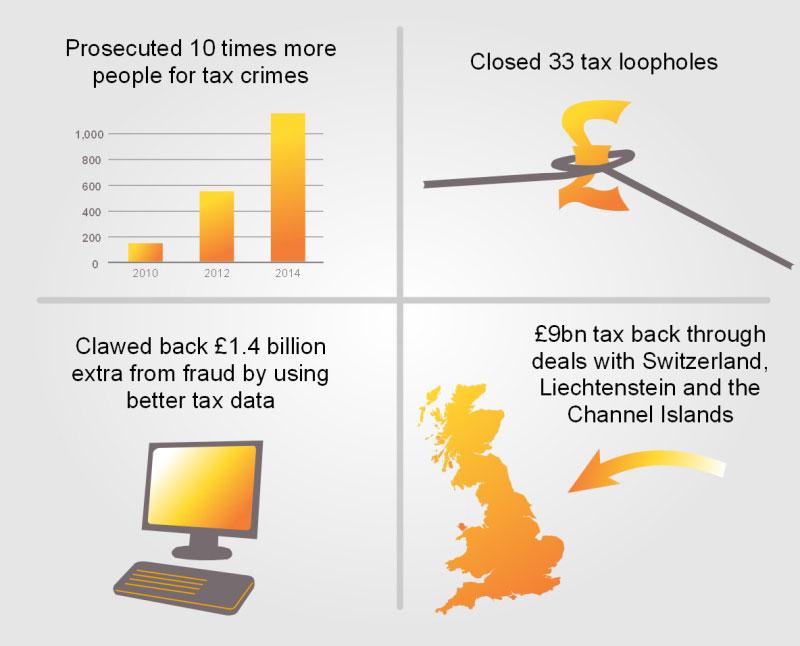 Tax_dodgers.jpg