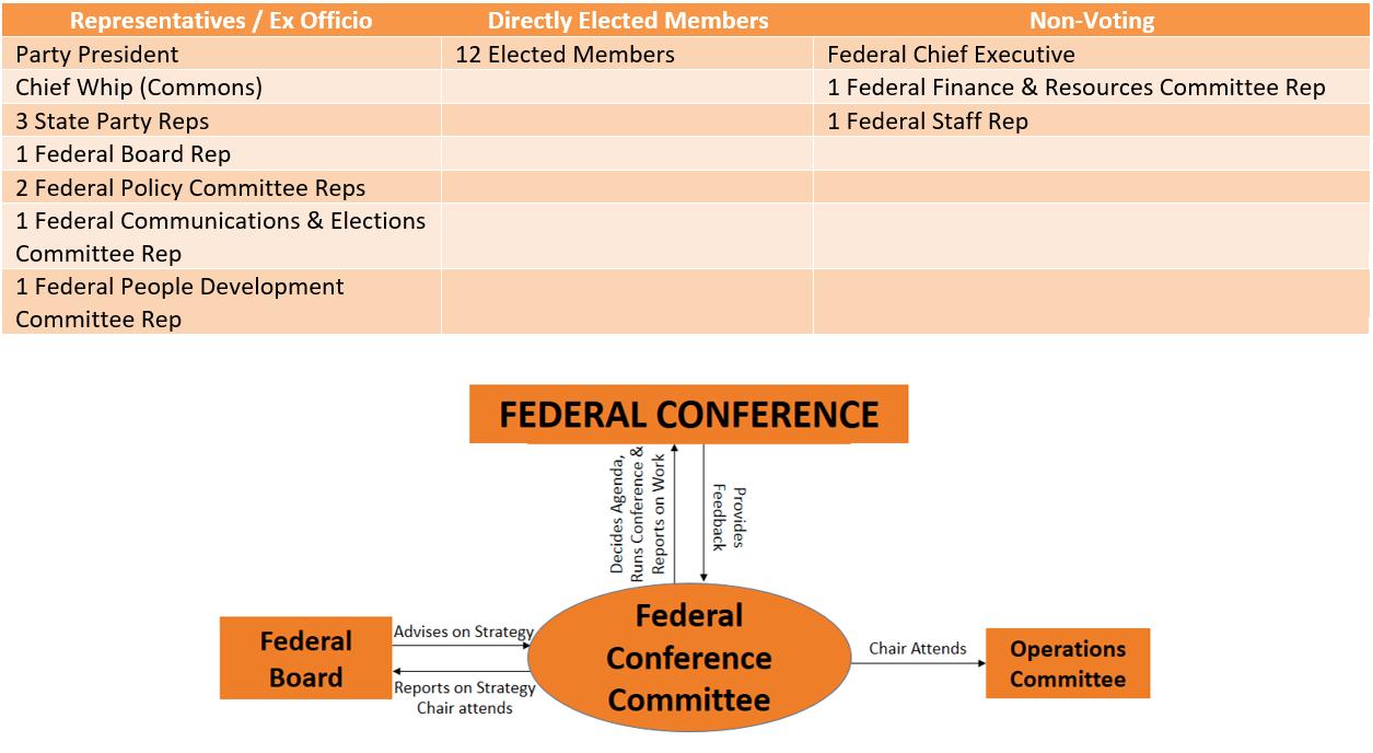 FCC_Charts.png