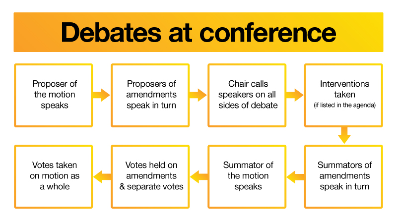 Conference_debates.jpg