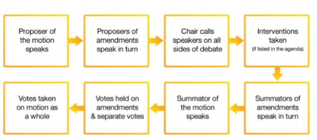 Debate_cycle.png