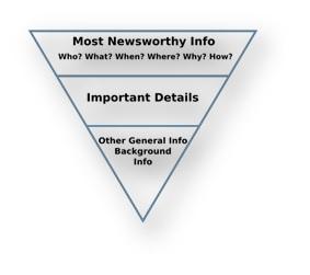 inverted_pyramid.jpg