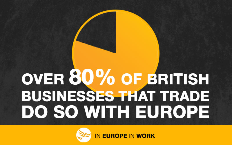 key_80-business-trade-with-europe.jpeg