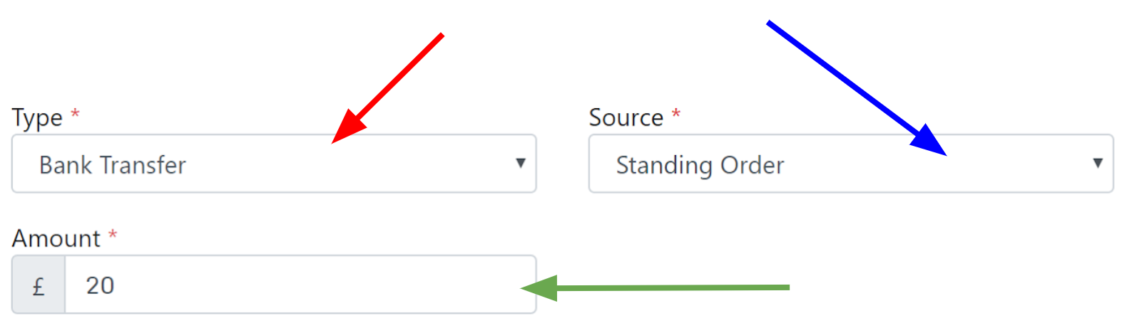 Addding donation page with arrows to type source and amount