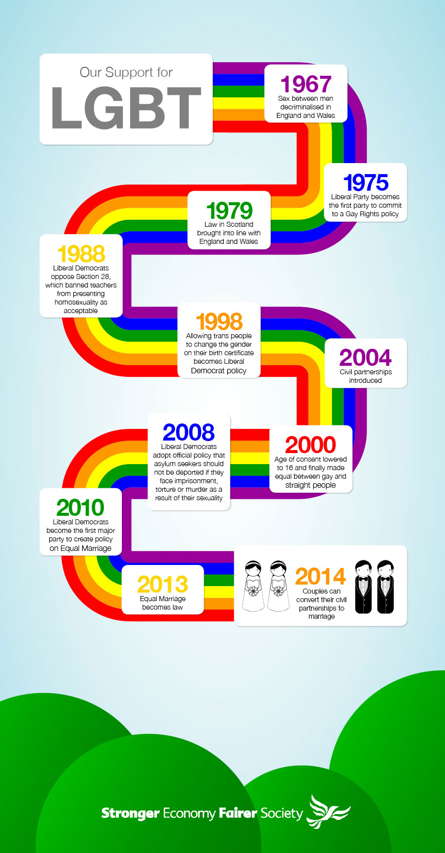 an overview of the history discrimination sexuality and legal marriages of lgbtq An illustrated guide to lesbian and gay rights  but it does recognize same-sex marriages  should civil rights laws protecting employees from discrimination.