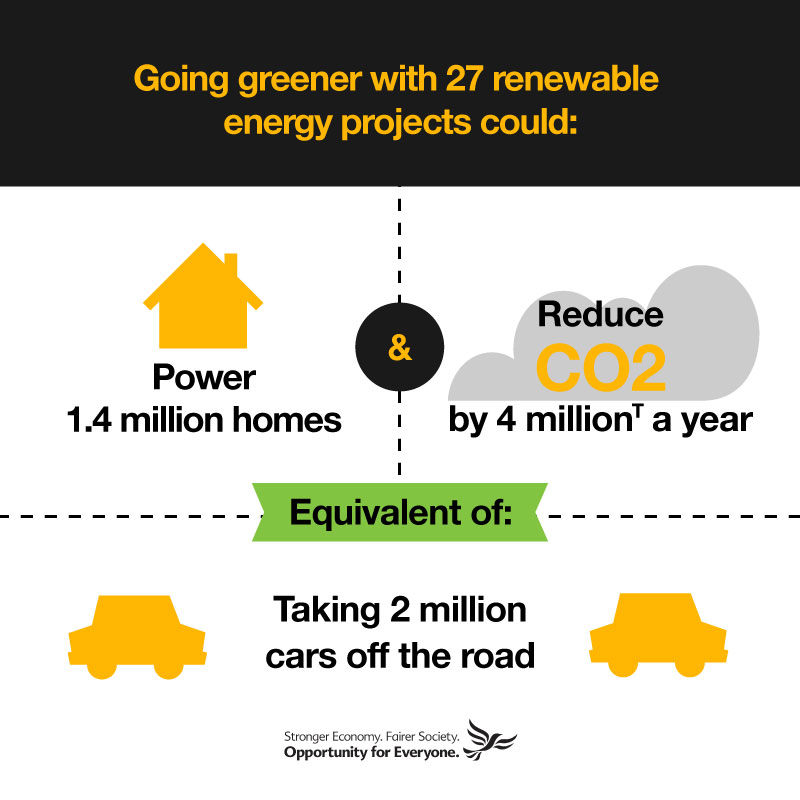 renewable-projects-info.jpg