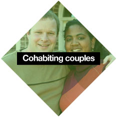 cohabiting-couples.jpg