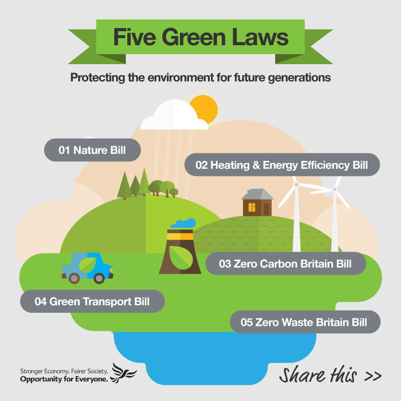 five-green-laws.jpg