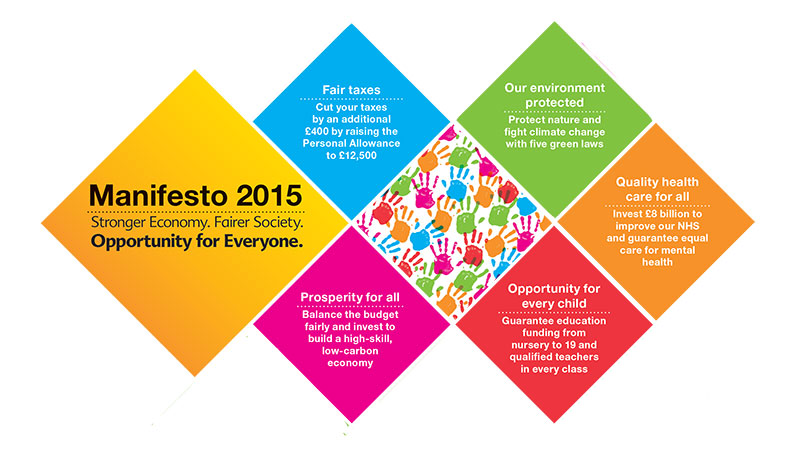 Manifesto Highlights for Young People