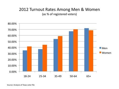 2012_voter.jpg