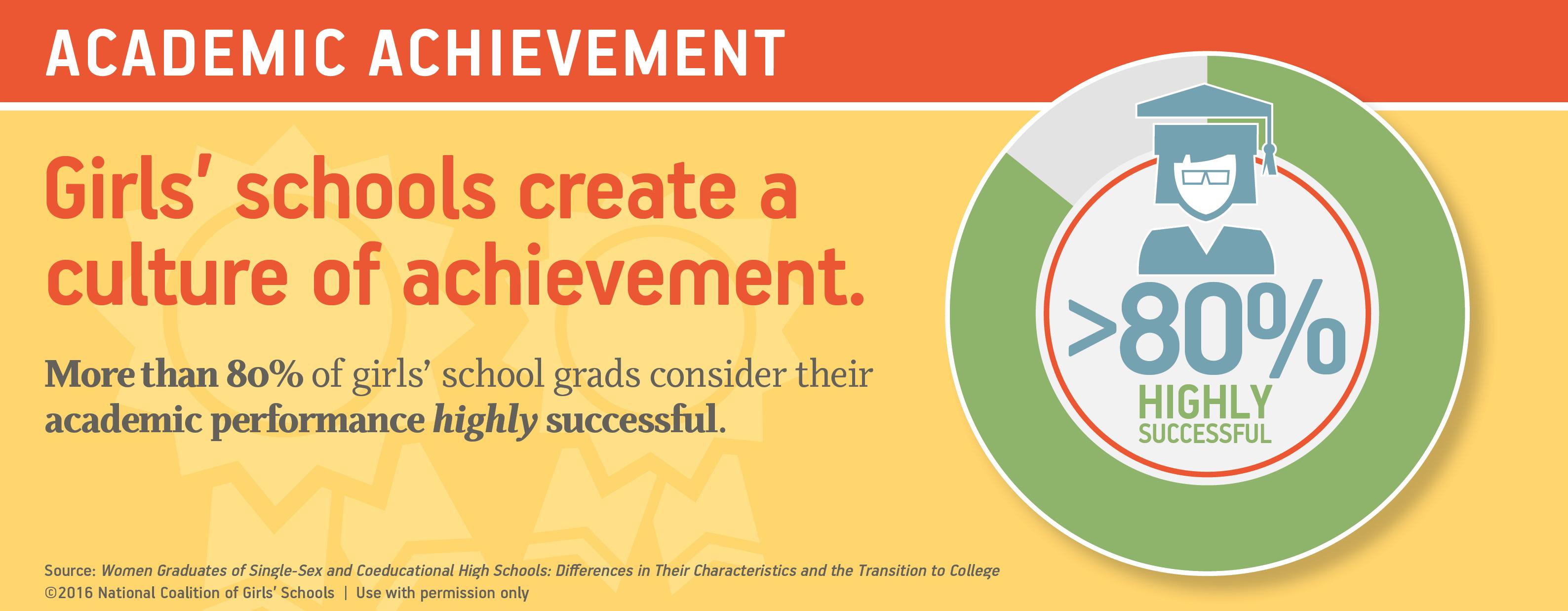 AcademicAchievement.jpg