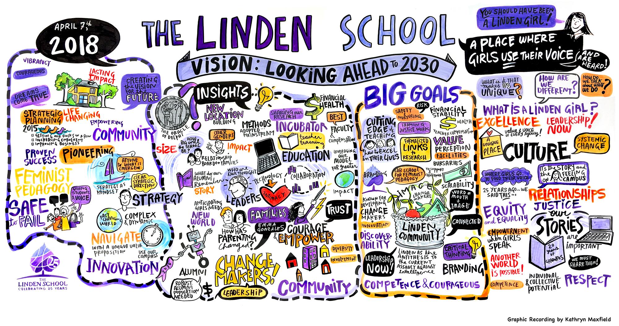linden_vision_sm.png